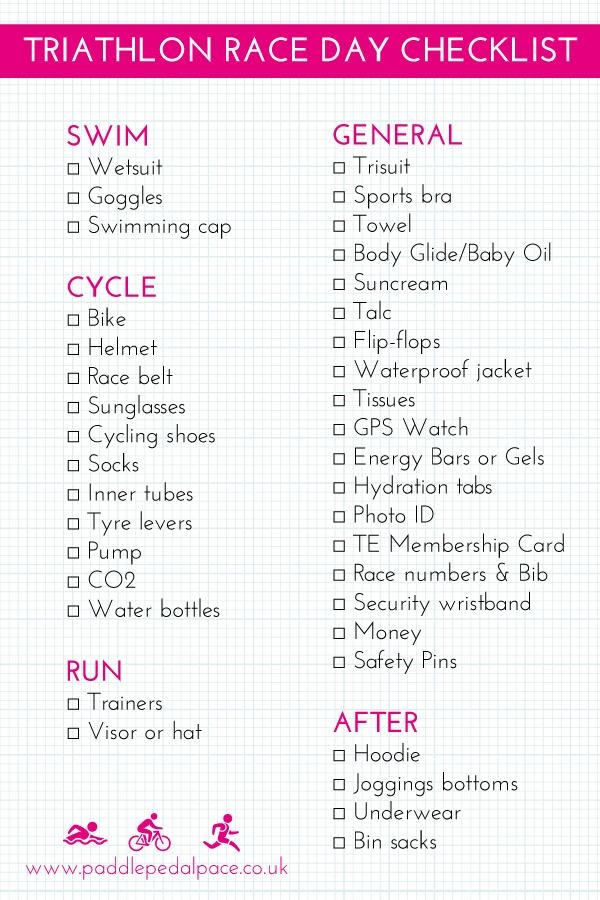 Triathlon Race Day Checklist